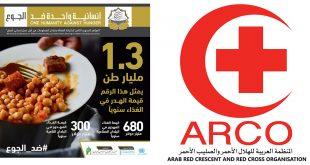 """""""آركو"""" تشارك في مؤتمر الشراكات الإنسانية الفاعلة لمواجهة الجوع"""